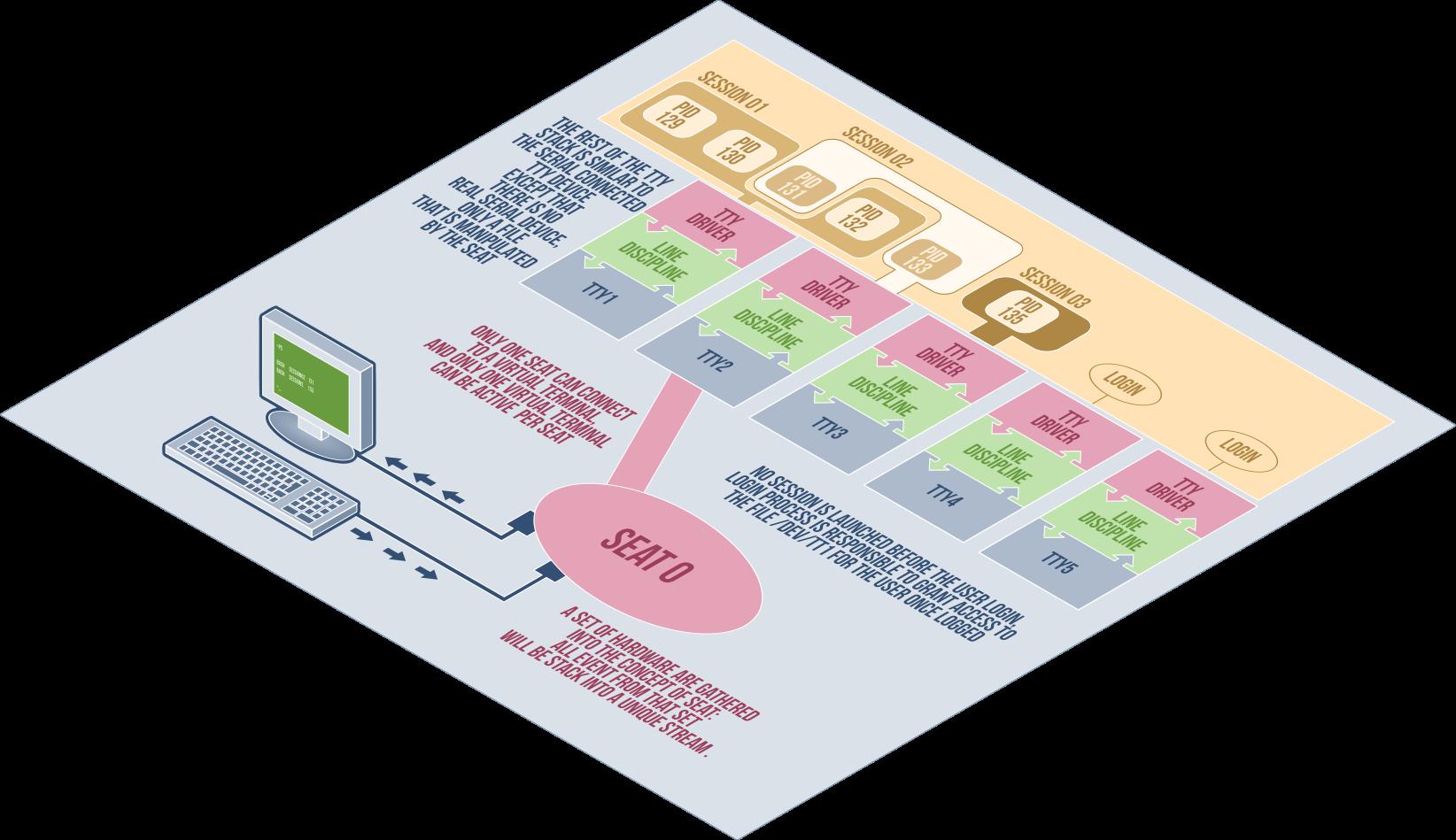 virtual-terminal-workflow